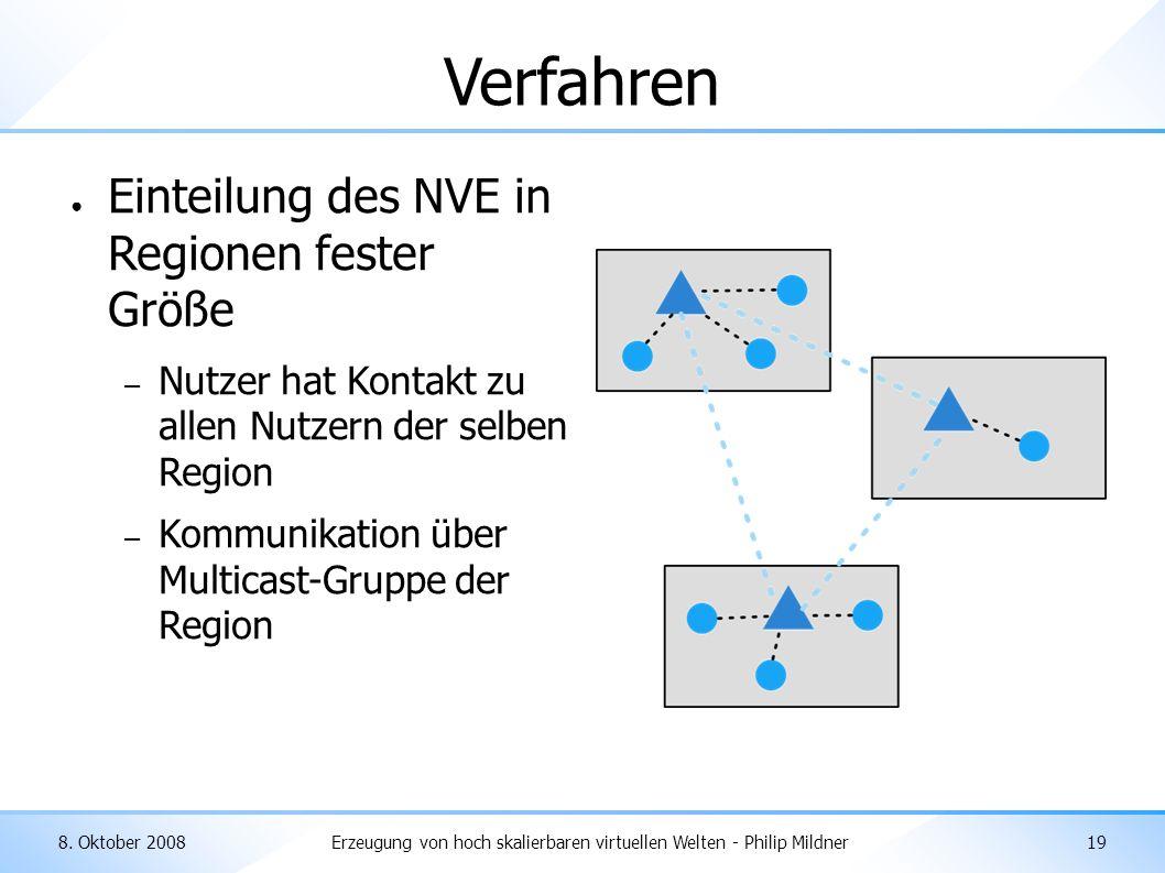 8. Oktober 2008Erzeugung von hoch skalierbaren virtuellen Welten - Philip Mildner19 Verfahren ● Einteilung des NVE in Regionen fester Größe – Nutzer h