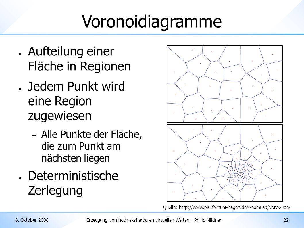 8. Oktober 2008Erzeugung von hoch skalierbaren virtuellen Welten - Philip Mildner22 Voronoidiagramme ● Aufteilung einer Fläche in Regionen ● Jedem Pun