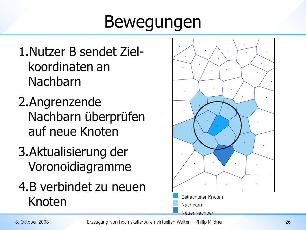8. Oktober 2008Erzeugung von hoch skalierbaren virtuellen Welten - Philip Mildner26 Bewegungen 1.Nutzer B sendet Ziel- koordinaten an Nachbarn 2.Angre