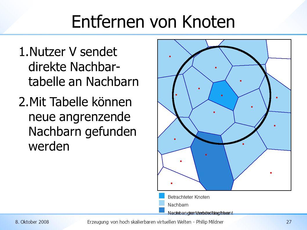 8. Oktober 2008Erzeugung von hoch skalierbaren virtuellen Welten - Philip Mildner27 Entfernen von Knoten 1.Nutzer V sendet direkte Nachbar- tabelle an