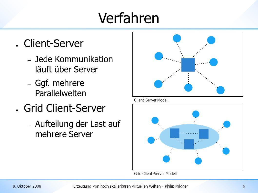 8. Oktober 2008Erzeugung von hoch skalierbaren virtuellen Welten - Philip Mildner6 Verfahren ● Client-Server – Jede Kommunikation läuft über Server –