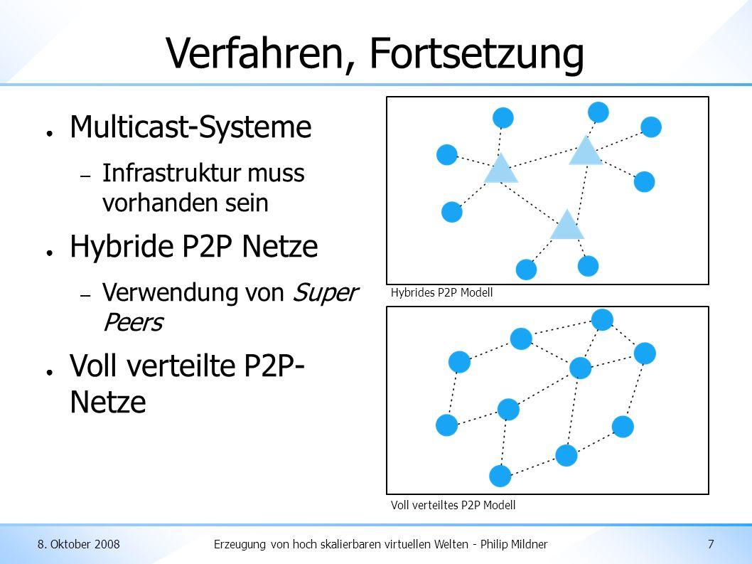 8. Oktober 2008Erzeugung von hoch skalierbaren virtuellen Welten - Philip Mildner7 Verfahren, Fortsetzung ● Multicast-Systeme – Infrastruktur muss vor