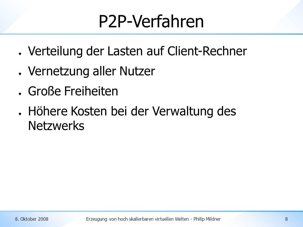 8. Oktober 2008Erzeugung von hoch skalierbaren virtuellen Welten - Philip Mildner8 P2P-Verfahren ● Verteilung der Lasten auf Client-Rechner ● Vernetzu