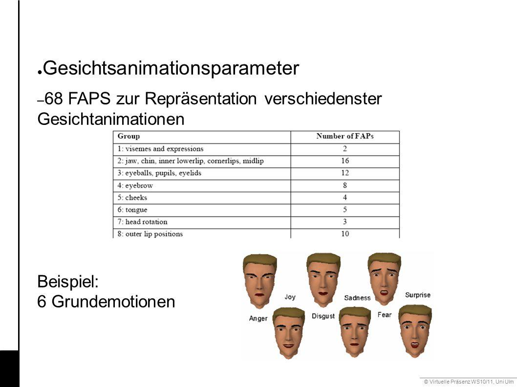 © Virtuelle Präsenz WS10/11, Uni Ulm 6.2 Mimik ● Gesichtsanimationsparameter – 68 FAPS zur Repräsentation verschiedenster Gesichtanimationen Beispiel: 6 Grundemotionen