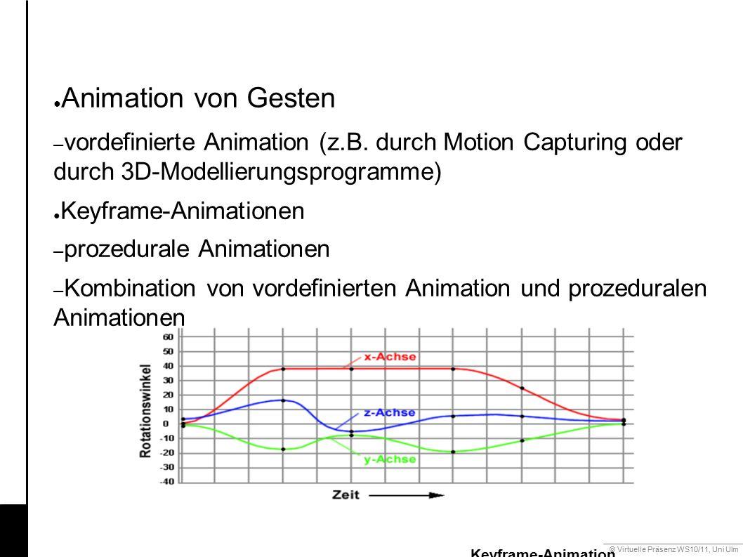 © Virtuelle Präsenz WS10/11, Uni Ulm 6.3 Gestik ● Animation von Gesten – vordefinierte Animation (z.B. durch Motion Capturing oder durch 3D-Modellieru