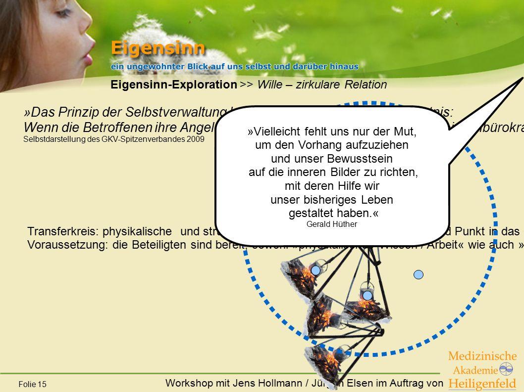 Workshop mit Jens Hollmann / Jürgen Elsen im Auftrag von Folie 15 Eigensinn-Exploration >> Wille – zirkulare Relation »Das Prinzip der Selbstverwaltun