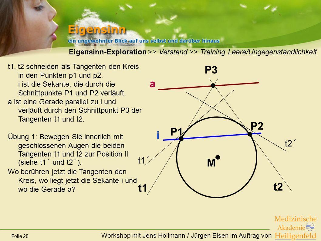 Workshop mit Jens Hollmann / Jürgen Elsen im Auftrag von Folie 28 Eigensinn-Exploration >> Verstand >> Training Leere/Ungegenständlichkeit t1, t2 schn