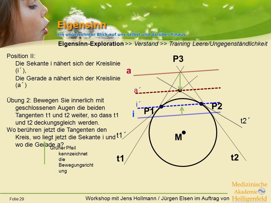 Workshop mit Jens Hollmann / Jürgen Elsen im Auftrag von Folie 29 Eigensinn-Exploration >> Verstand >> Training Leere/Ungegenständlichkeit Position II
