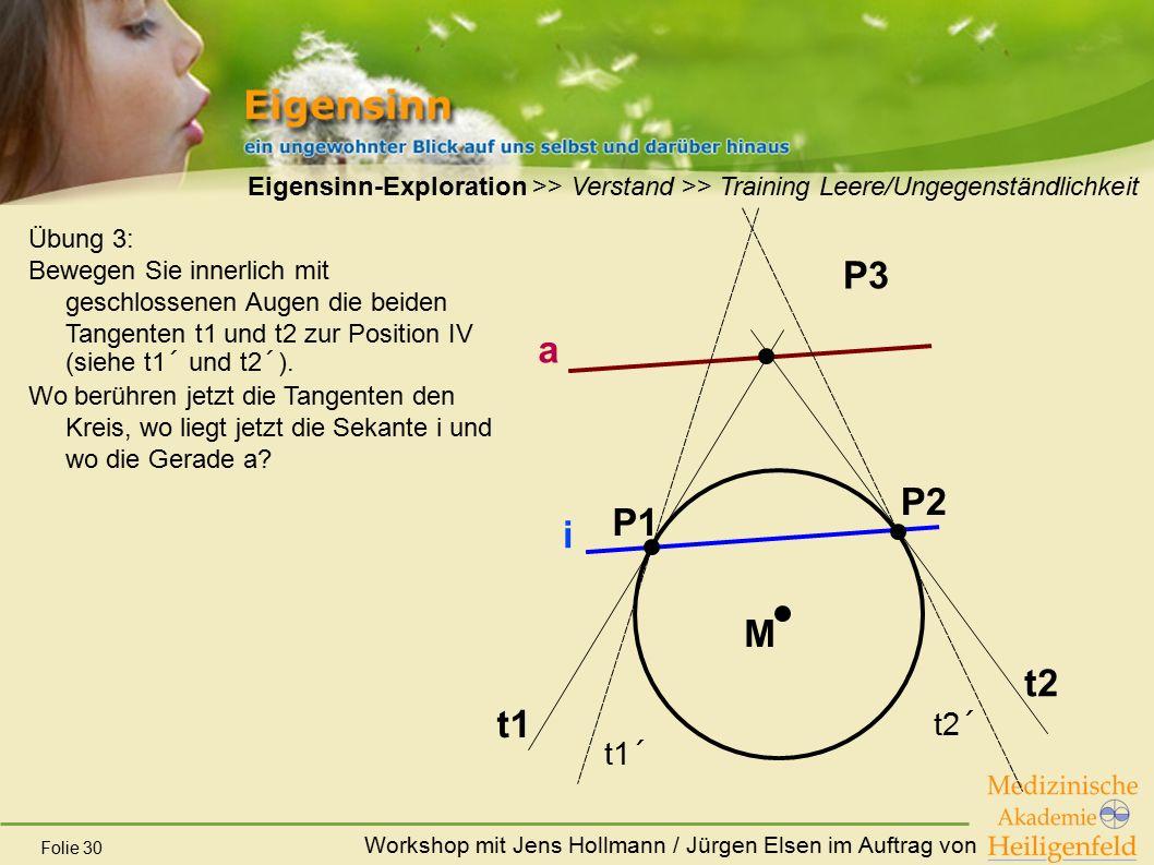 Workshop mit Jens Hollmann / Jürgen Elsen im Auftrag von Folie 30 Eigensinn-Exploration >> Verstand >> Training Leere/Ungegenständlichkeit Übung 3: Be