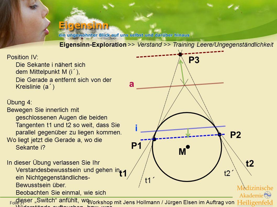 Workshop mit Jens Hollmann / Jürgen Elsen im Auftrag von Folie 31 Eigensinn-Exploration >> Verstand >> Training Leere/Ungegenständlichkeit Position IV
