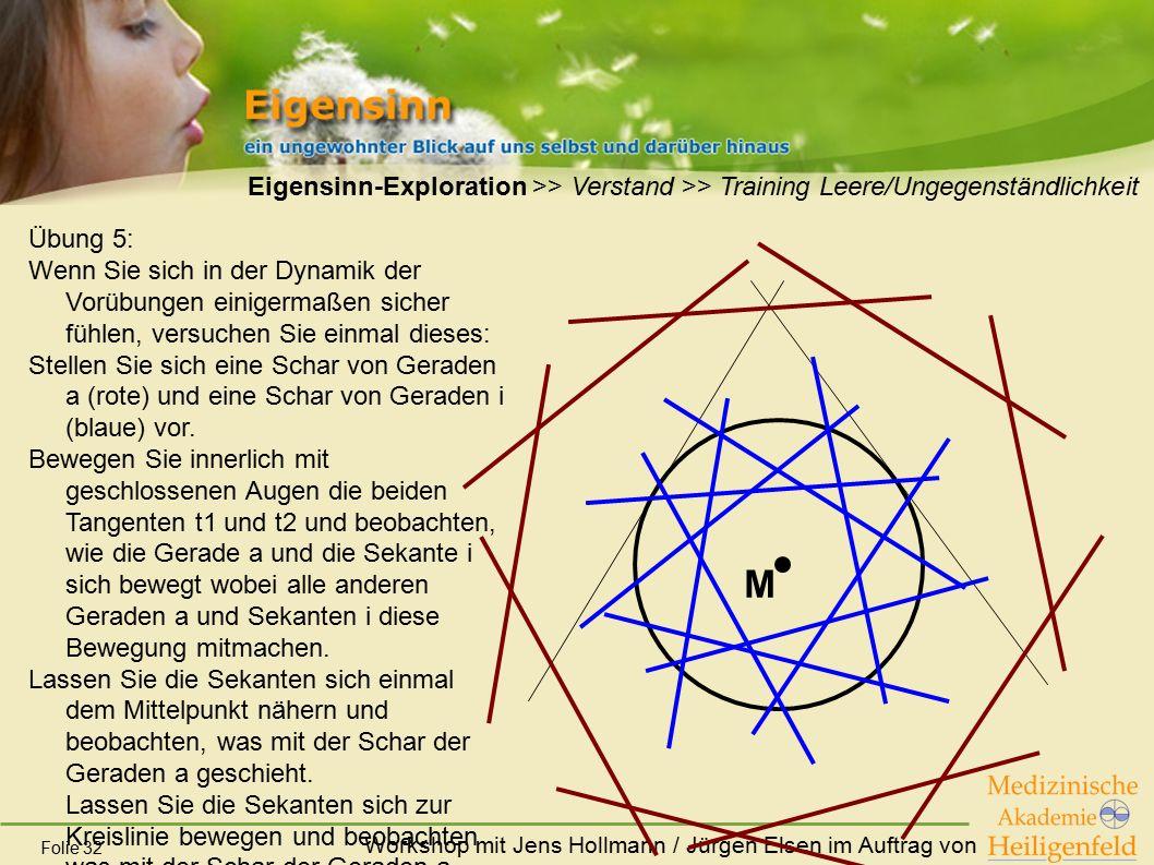Workshop mit Jens Hollmann / Jürgen Elsen im Auftrag von Folie 32 Eigensinn-Exploration >> Verstand >> Training Leere/Ungegenständlichkeit Übung 5: We
