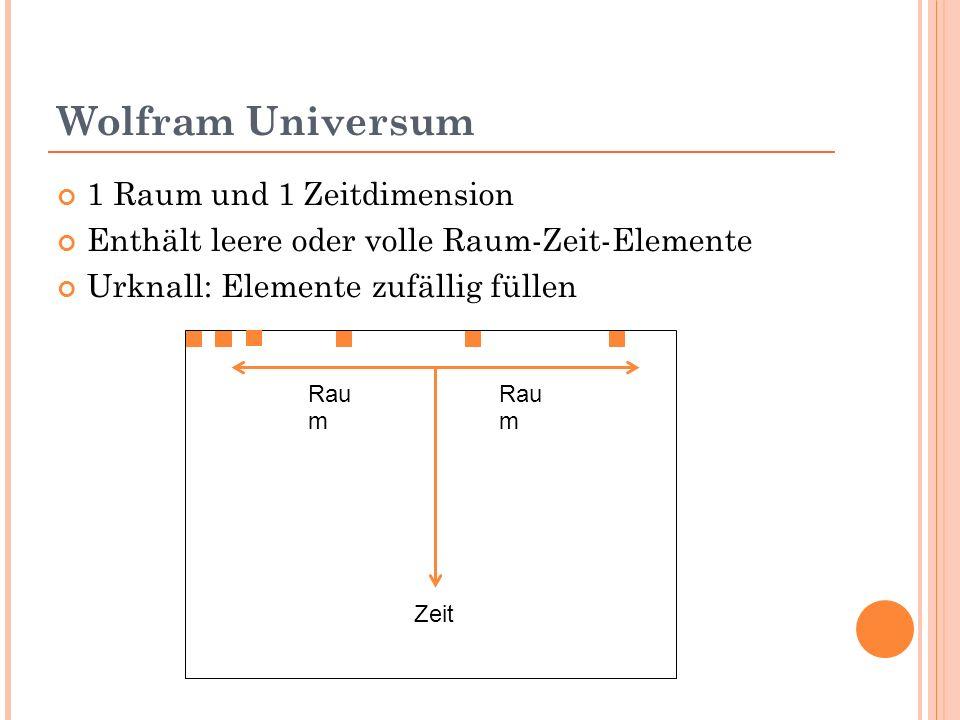 1 Raum und 1 Zeitdimension Enthält leere oder volle Raum-Zeit-Elemente Urknall: Elemente zufällig füllen Rau m Zeit