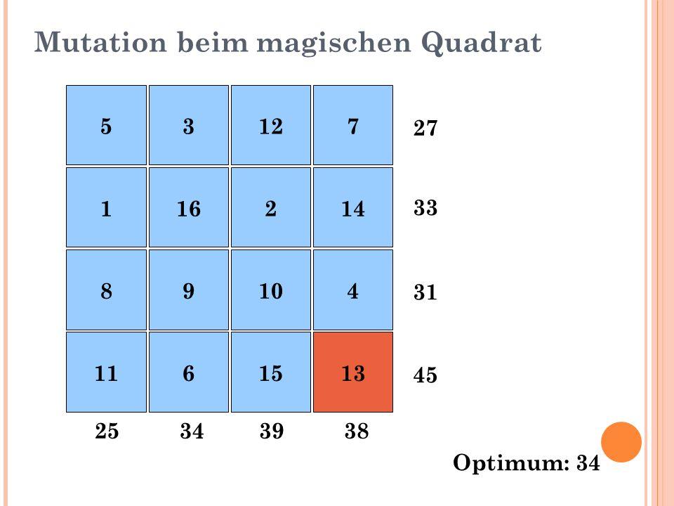 Mutation beim magischen Quadrat 27 33 31 45 38393425 53127 116214 89104 1161513 Optimum: 34