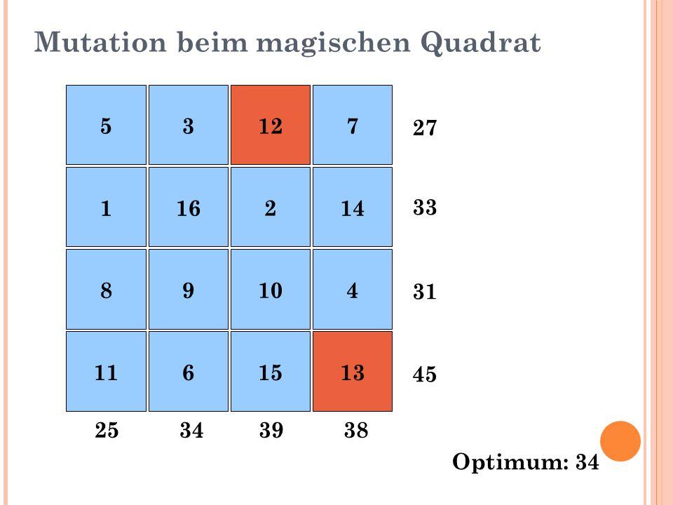 Mutation beim magischen Quadrat 27 33 31 45 38393425 537 116214 89104 1161513 12 Optimum: 34