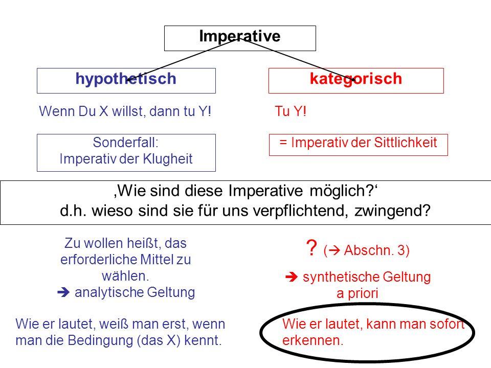 Imperative hypothetischkategorisch Wenn Du X willst, dann tu Y!Tu Y.