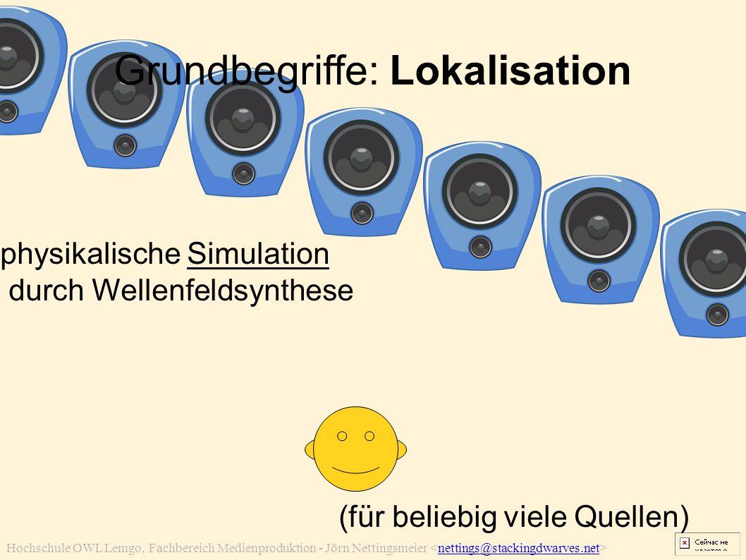 Hochschule OWL Lemgo, Fachbereich Medienproduktion - Jörn Nettingsmeier nettings@stackingdwarves.net physikalische Simulation durch Wellenfeldsynthese