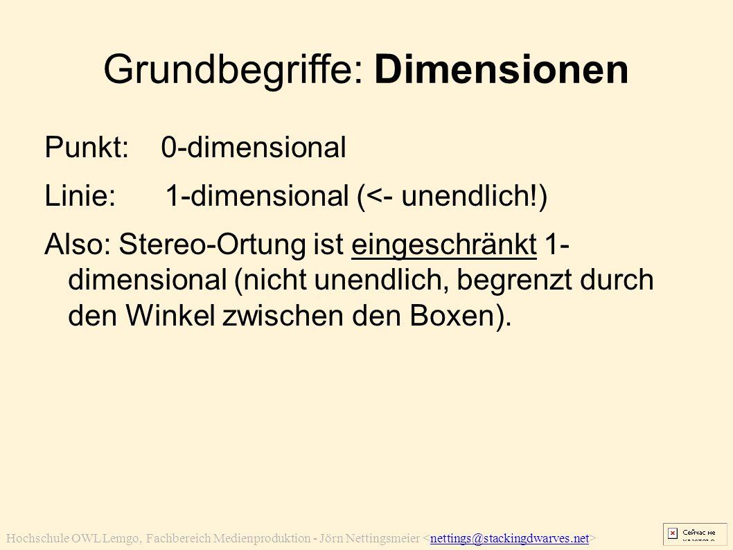 Hochschule OWL Lemgo, Fachbereich Medienproduktion - Jörn Nettingsmeier nettings@stackingdwarves.net Grundbegriffe: Dimensionen Punkt: 0-dimensional L