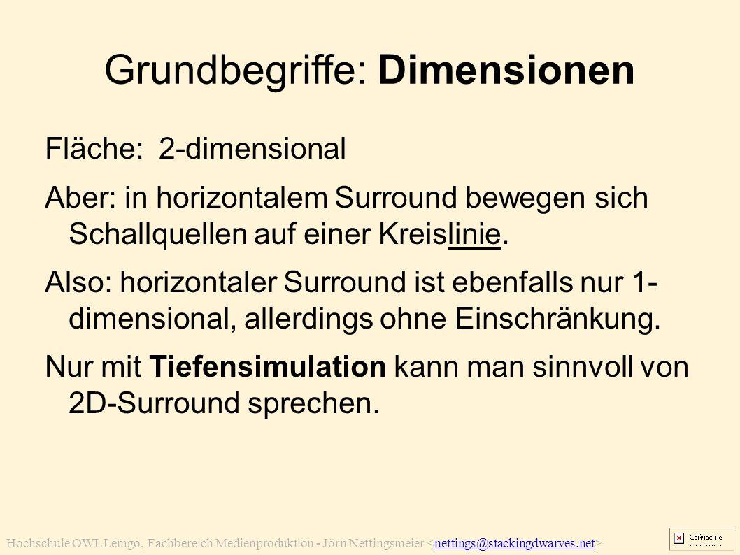 Hochschule OWL Lemgo, Fachbereich Medienproduktion - Jörn Nettingsmeier nettings@stackingdwarves.net Grundbegriffe: Dimensionen Fläche: 2-dimensional