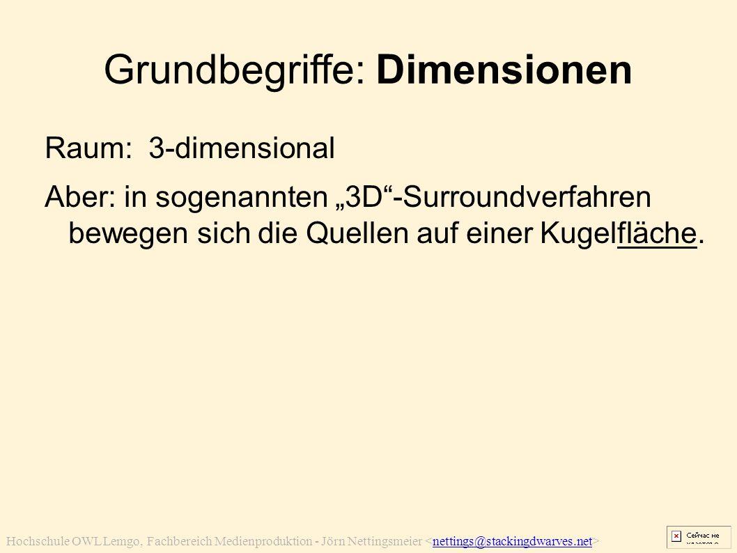 Hochschule OWL Lemgo, Fachbereich Medienproduktion - Jörn Nettingsmeier nettings@stackingdwarves.net Grundbegriffe: Dimensionen Raum: 3-dimensional Ab