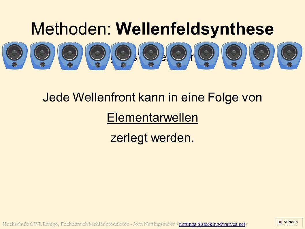 Hochschule OWL Lemgo, Fachbereich Medienproduktion - Jörn Nettingsmeier nettings@stackingdwarves.net Methoden: Wellenfeldsynthese Huygens'sches Prinzi