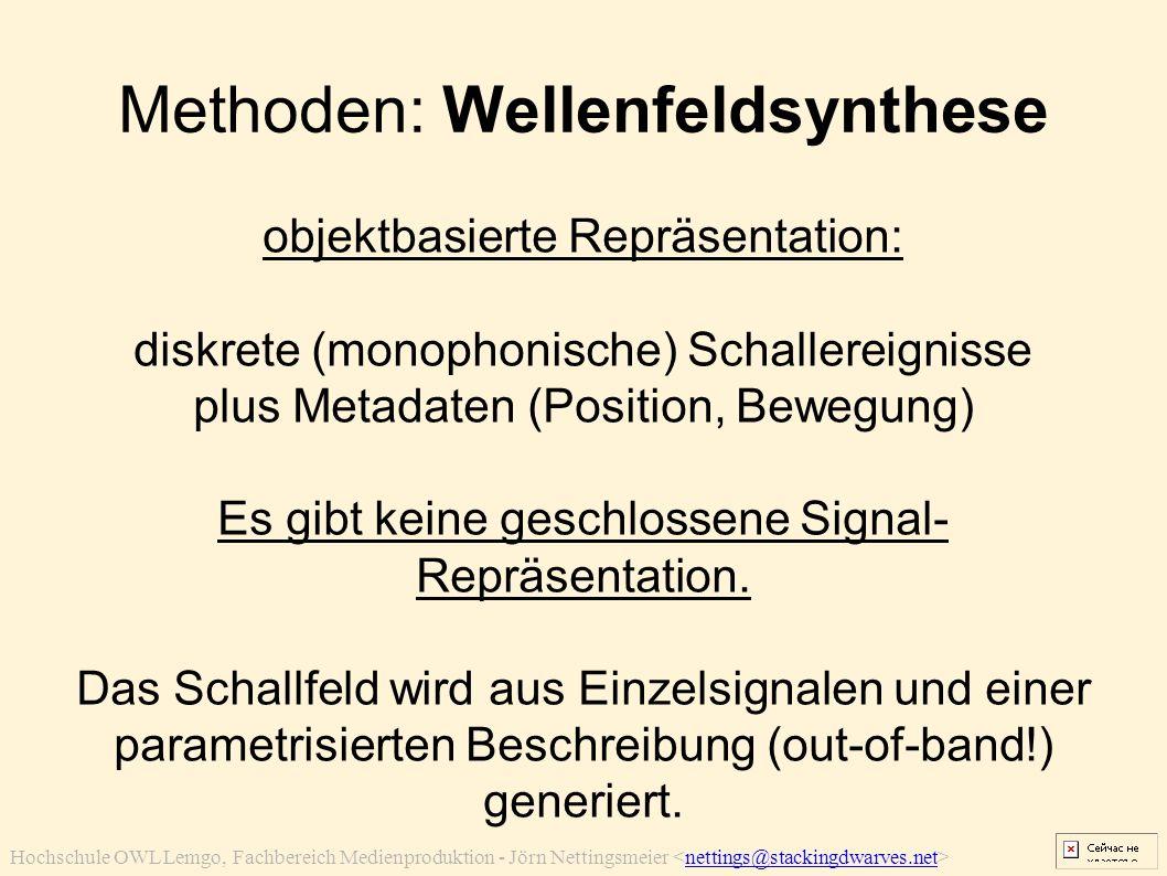 Hochschule OWL Lemgo, Fachbereich Medienproduktion - Jörn Nettingsmeier nettings@stackingdwarves.net Methoden: Wellenfeldsynthese objektbasierte Reprä
