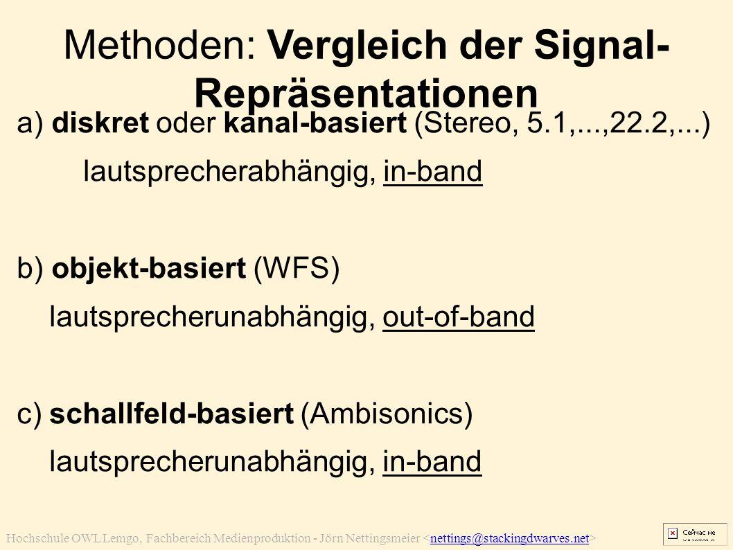 Hochschule OWL Lemgo, Fachbereich Medienproduktion - Jörn Nettingsmeier nettings@stackingdwarves.net a) diskret oder kanal-basiert (Stereo, 5.1,...,22