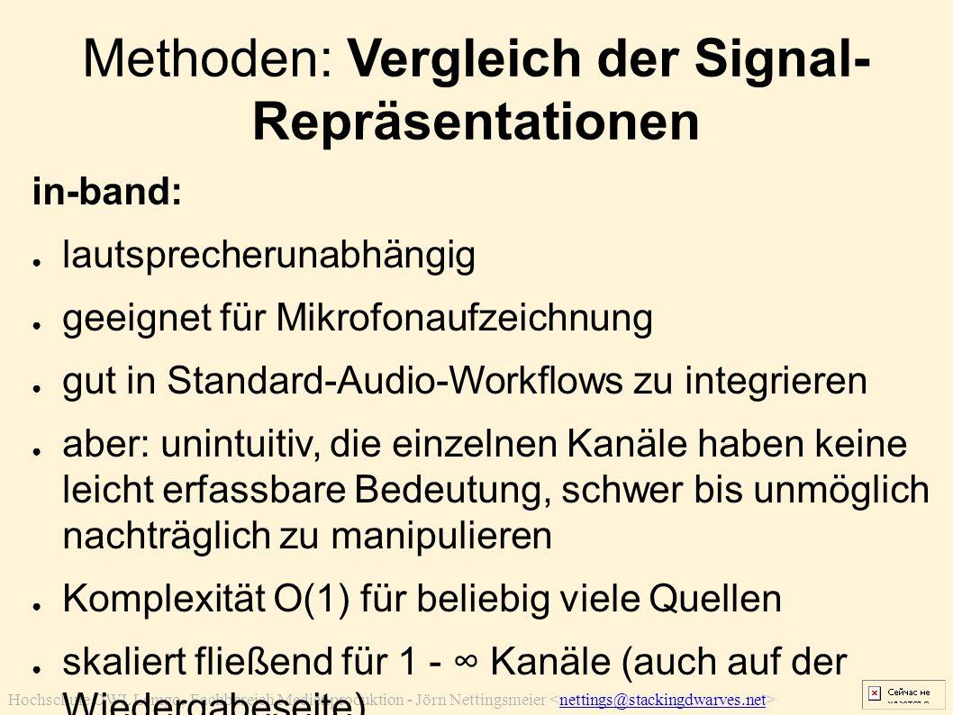 Hochschule OWL Lemgo, Fachbereich Medienproduktion - Jörn Nettingsmeier nettings@stackingdwarves.net in-band: ● lautsprecherunabhängig ● geeignet für