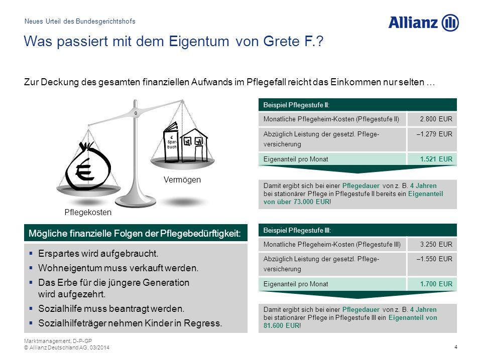 4 Vermögen Pflegekosten € Spar- buch Was passiert mit dem Eigentum von Grete F..
