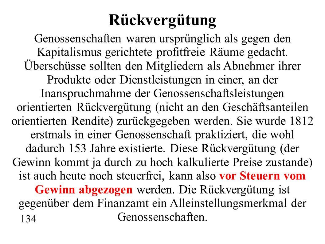 Rückvergütung Genossenschaften waren ursprünglich als gegen den Kapitalismus gerichtete profitfreie Räume gedacht.