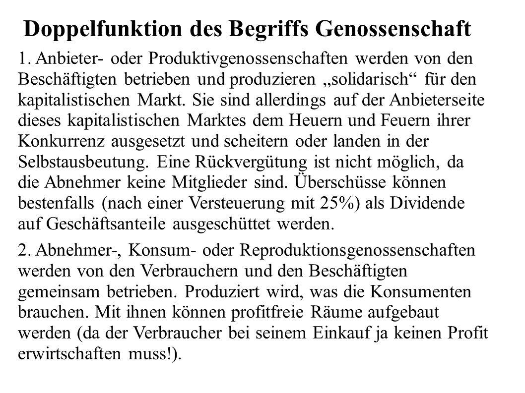 Doppelfunktion des Begriffs Genossenschaft 1.