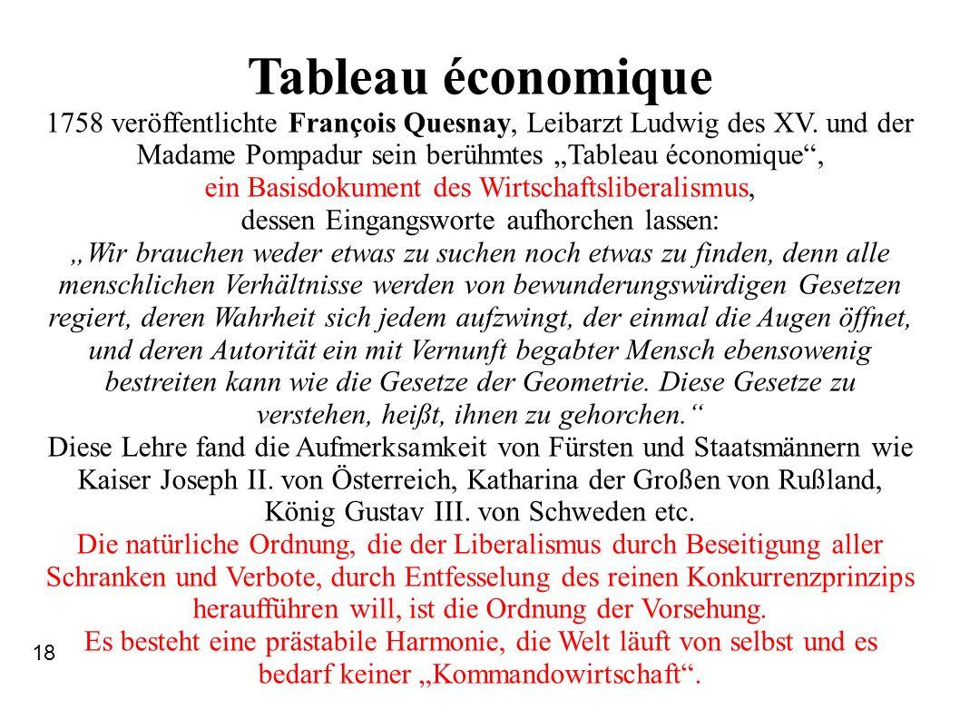 Tableau économique 1758 veröffentlichte François Quesnay, Leibarzt Ludwig des XV.