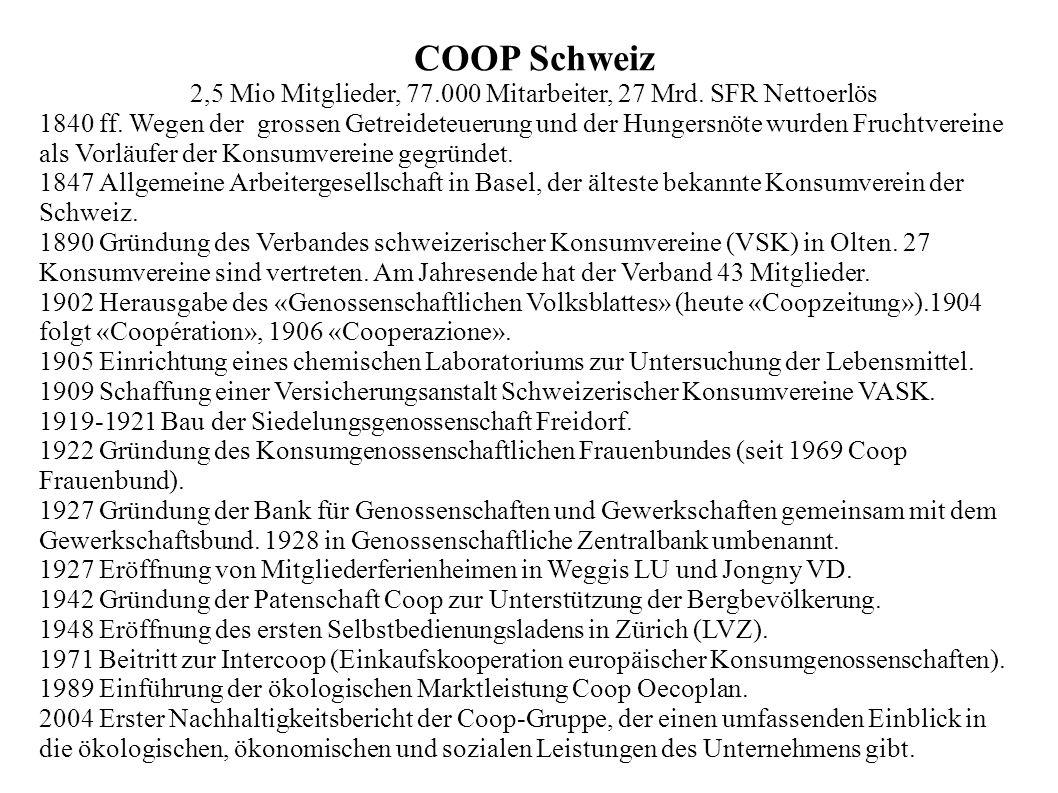 COOP Schweiz 2,5 Mio Mitglieder, 77.000 Mitarbeiter, 27 Mrd.