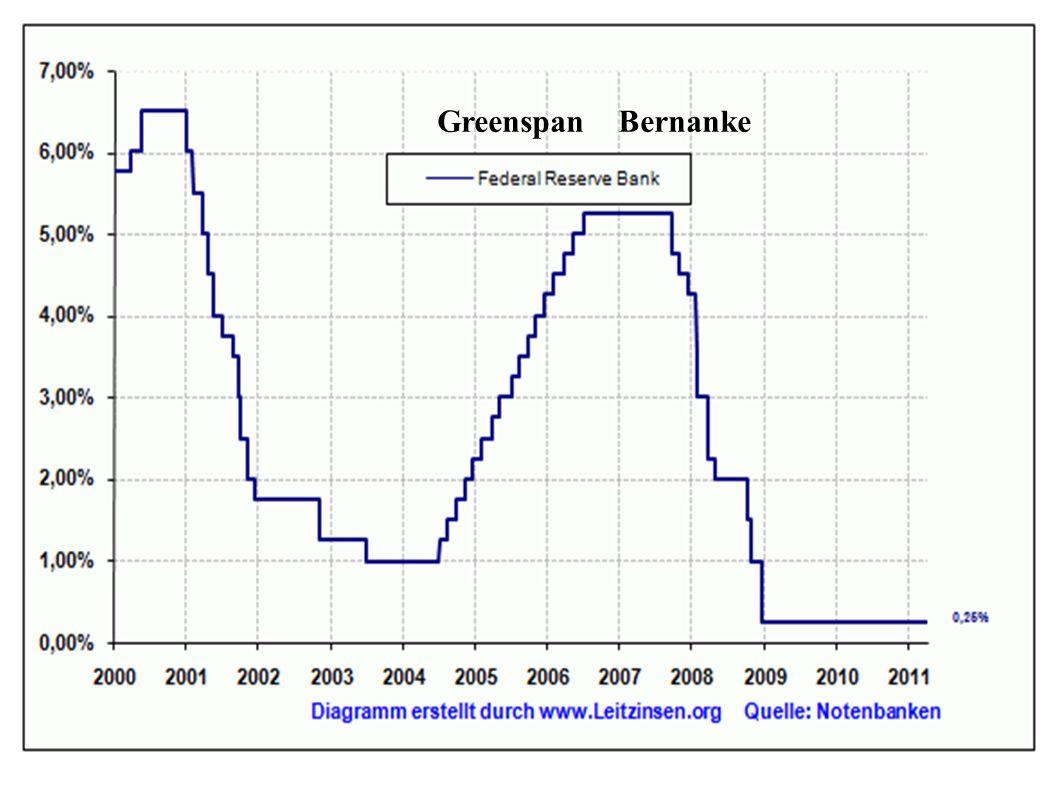 Greenspan Bernanke