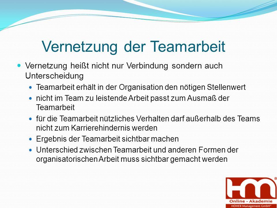 Vernetzung der Teamarbeit Vernetzung heißt nicht nur Verbindung sondern auch Unterscheidung Teamarbeit erhält in der Organisation den nötigen Stellenwert nicht im Team zu leistende Arbeit passt zum Ausmaß der Teamarbeit für die Teamarbeit nützliches Verhalten darf außerhalb des Teams nicht zum Karrierehindernis werden Ergebnis der Teamarbeit sichtbar machen Unterschied zwischen Teamarbeit und anderen Formen der organisatorischen Arbeit muss sichtbar gemacht werden