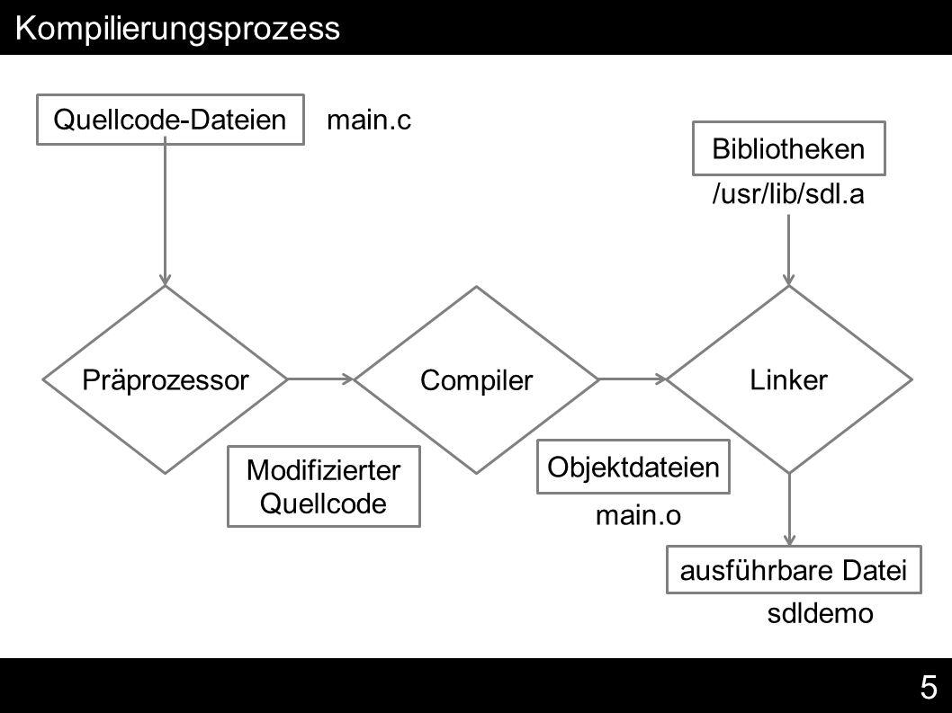 5 ausführbare Datei Modifizierter Quellcode Kompilierungsprozess Präprozessor Compiler Linker Quellcode-Dateien main.c sdldemo Objektdateien main.o Bibliotheken /usr/lib/sdl.a