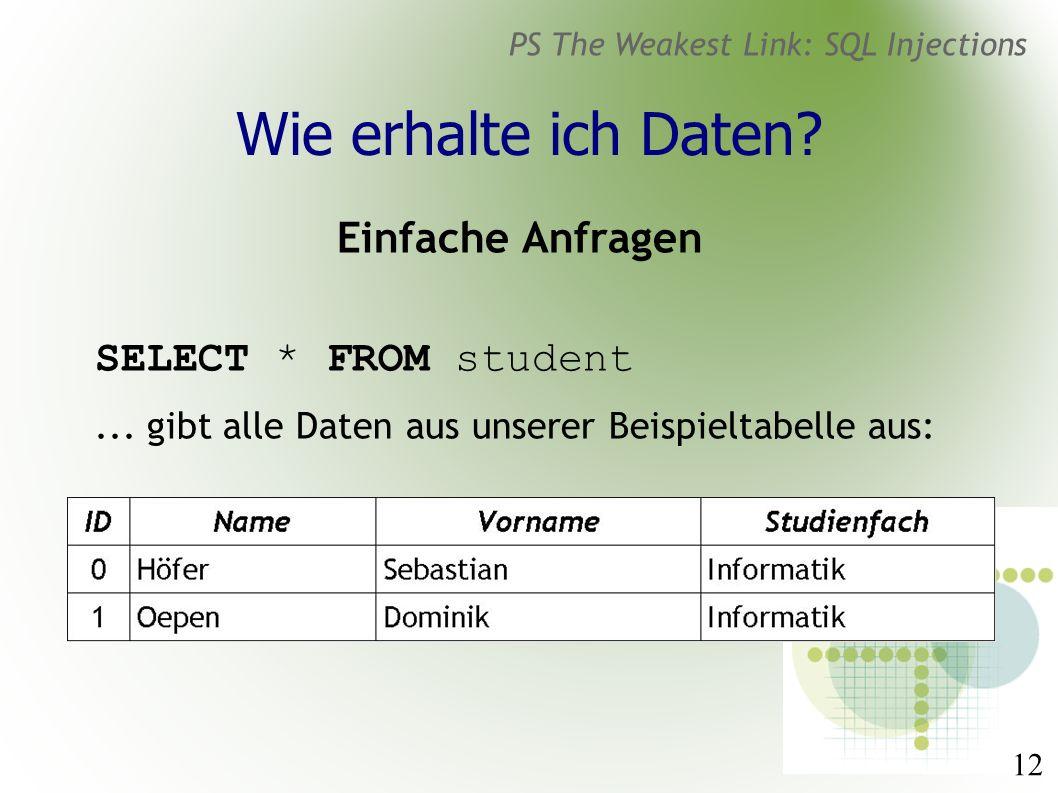 12 PS The Weakest Link: SQL Injections Wie erhalte ich Daten.