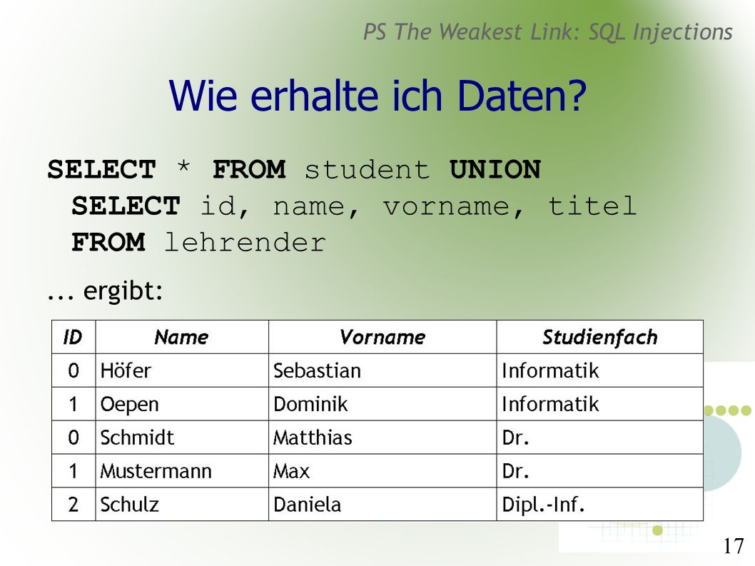 17 PS The Weakest Link: SQL Injections Wie erhalte ich Daten? SELECT * FROM student UNION SELECT id, name, vorname, titel FROM lehrender... ergibt: