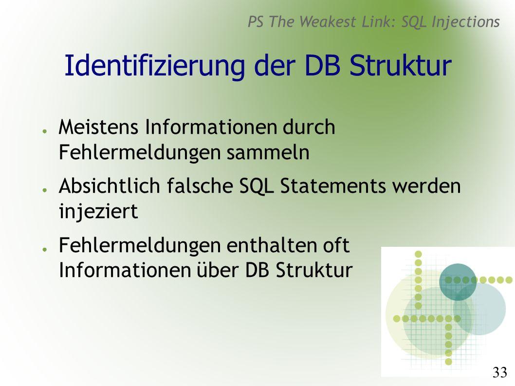 33 PS The Weakest Link: SQL Injections Identifizierung der DB Struktur ● Meistens Informationen durch Fehlermeldungen sammeln ● Absichtlich falsche SQL Statements werden injeziert ● Fehlermeldungen enthalten oft Informationen über DB Struktur