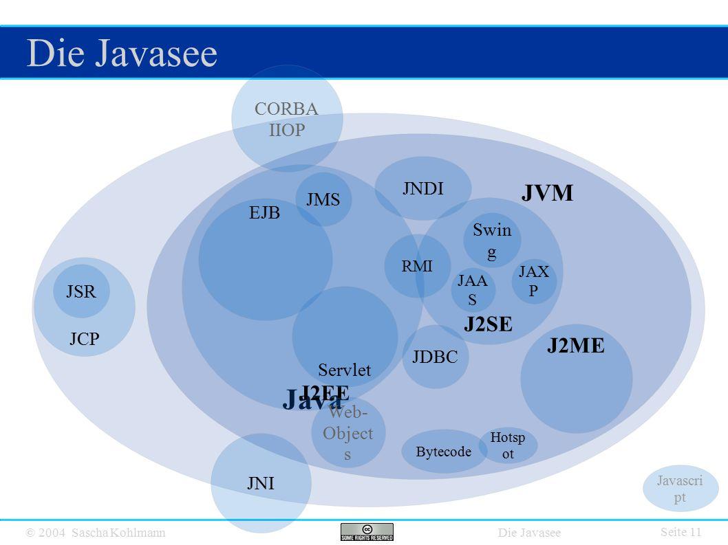 © 2004 Sascha Kohlmann Die Javasee Seite 11 Java JVM J2SE J2EE J2ME JNDI Web- Object s JDBC Servlet EJB JMS Swin g JCP JSR CORBA IIOP JNI Bytecode Javascri pt JAX P Hotsp ot JAA S RMI