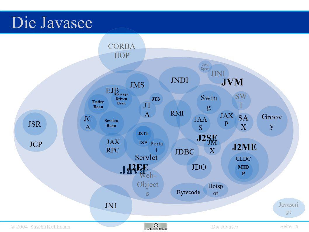 © 2004 Sascha Kohlmann Die Javasee Seite 16 Java JVM J2SE J2EE J2ME JNDI Groov y SA X Web- Object s JDBC JDO JT A Servlet JSP EJB JSTL JMS RMI SW T Swin g JTS JAX RPC JCP JSR CORBA IIOP JNI CLDC MID P Session Bean Entity Bean Message Driven Bean JINI JC A Bytecode Javascri pt JAX P Hotsp ot JAA S Porta l JM X Java Space