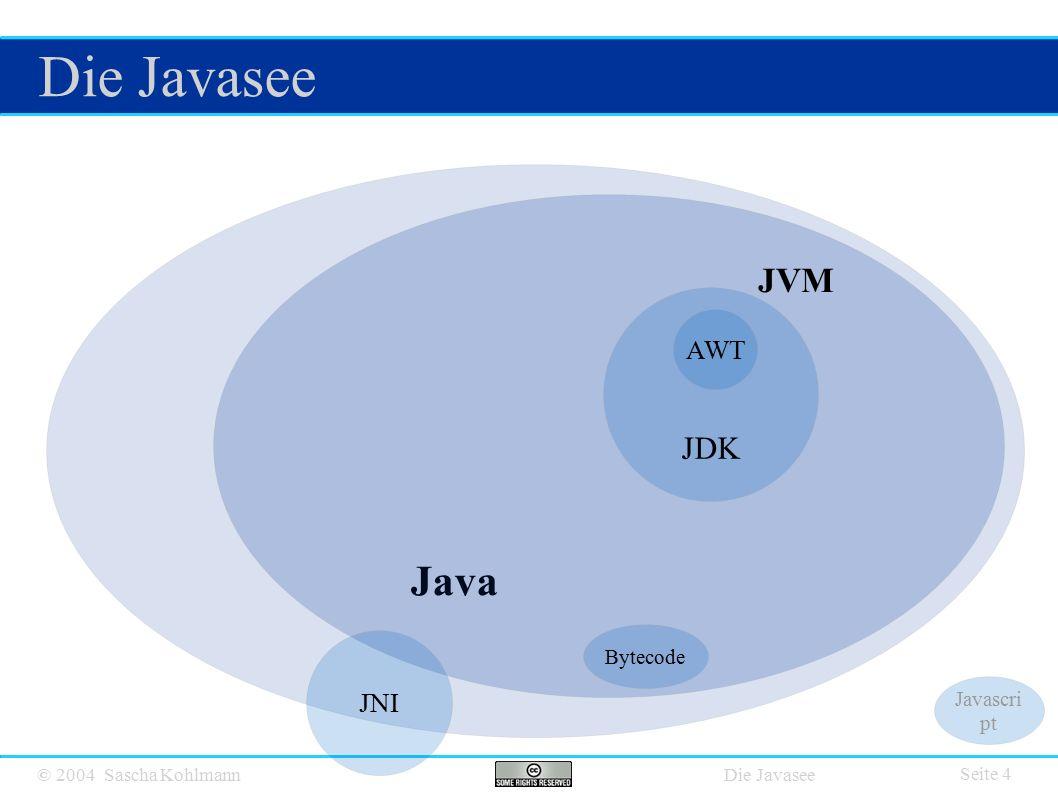 © 2004 Sascha Kohlmann Die Javasee Seite 4 Java JVM JDK AWT JNI Bytecode Javascri pt
