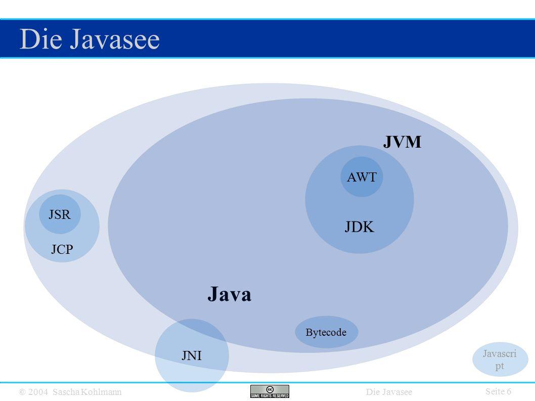 © 2004 Sascha Kohlmann Die Javasee Seite 6 Java JVM JDK JCP JSR JNI Bytecode Javascri pt AWT