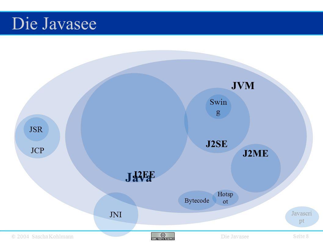 © 2004 Sascha Kohlmann Die Javasee Seite 8 Java JVM J2SE J2EE J2ME Swin g JCP JSR JNI Bytecode Javascri pt Hotsp ot