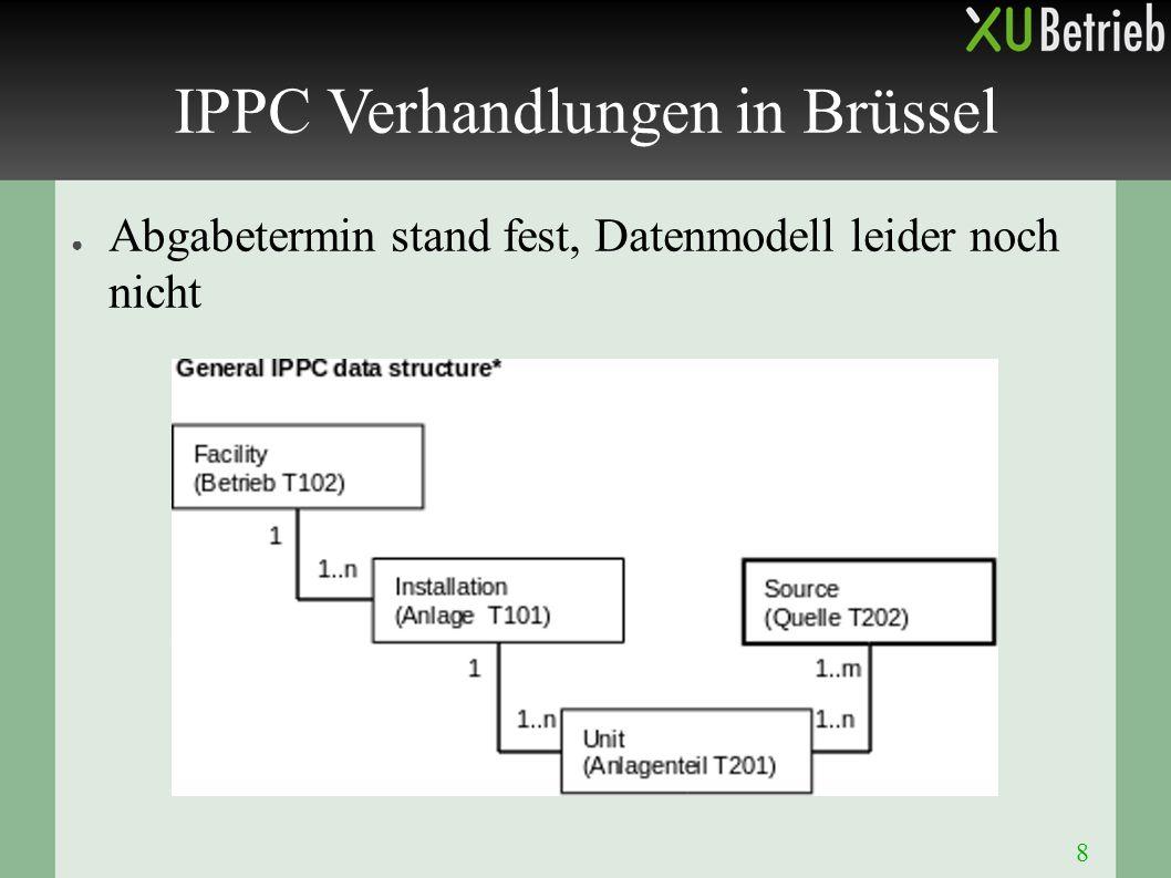 8 ● Abgabetermin stand fest, Datenmodell leider noch nicht IPPC Verhandlungen in Brüssel