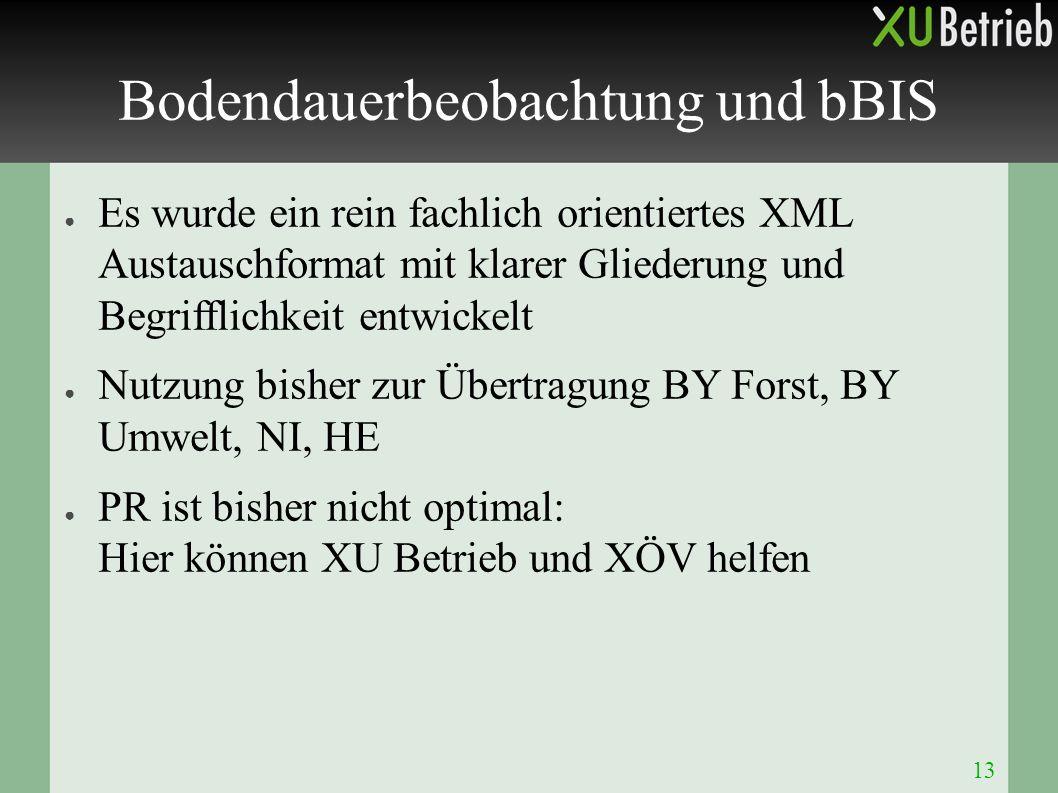 13 Bodendauerbeobachtung und bBIS ● Es wurde ein rein fachlich orientiertes XML Austauschformat mit klarer Gliederung und Begrifflichkeit entwickelt ●