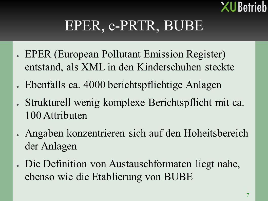 7 ● EPER (European Pollutant Emission Register) entstand, als XML in den Kinderschuhen steckte ● Ebenfalls ca. 4000 berichtspflichtige Anlagen ● Struk