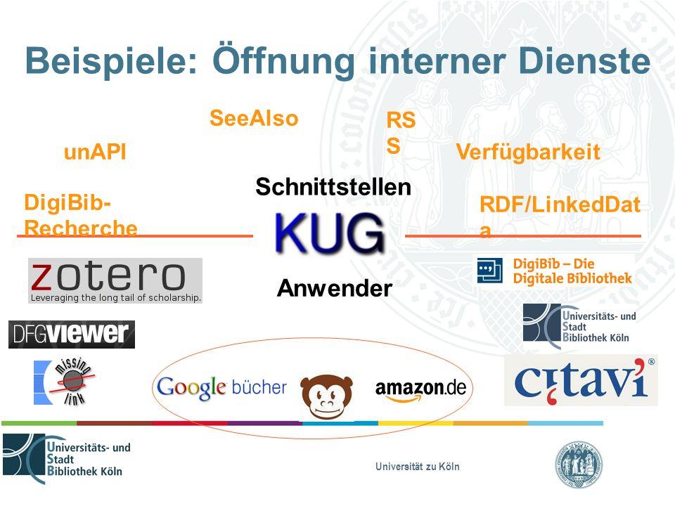 Universität zu Köln Beispiele: Öffnung interner Dienste RS S unAPI SeeAlso Verfügbarkeit RDF/LinkedDat a Schnittstellen DigiBib- Recherche Anwender