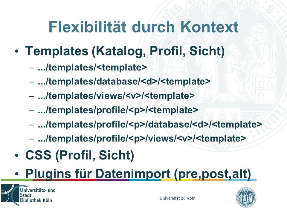 Universität zu Köln Flexibilität durch Kontext Templates (Katalog, Profil, Sicht) –.../templates/ –.../templates/database/ / –.../templates/views/ / –