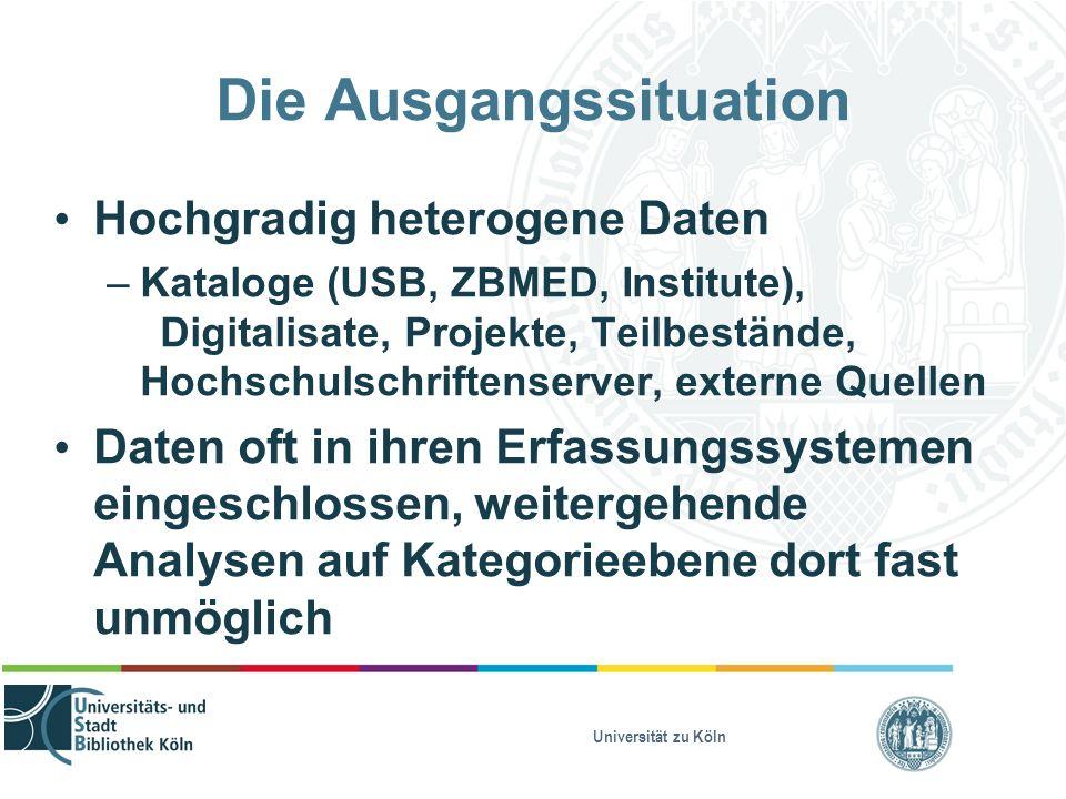 Universität zu Köln Die Ausgangssituation Hochgradig heterogene Daten – Kataloge (USB, ZBMED, Institute), Digitalisate, Projekte, Teilbestände, Hochschulschriftenserver, externe Quellen Daten oft in ihren Erfassungssystemen eingeschlossen, weitergehende Analysen auf Kategorieebene dort fast unmöglich