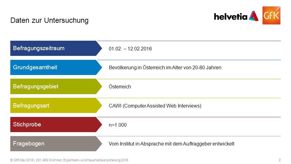 2© GfK Mai 2016 | 261.455 Wohnen, Eigenheim- und Haushaltsversicherung 2016 Daten zur Untersuchung Befragungszeitraum Grundgesamtheit Befragungsgebiet